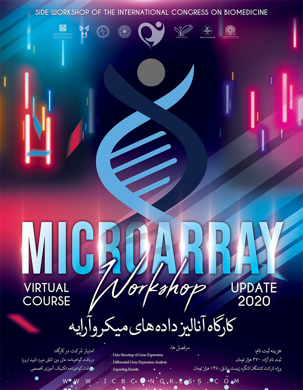 Microarray Analysis in R